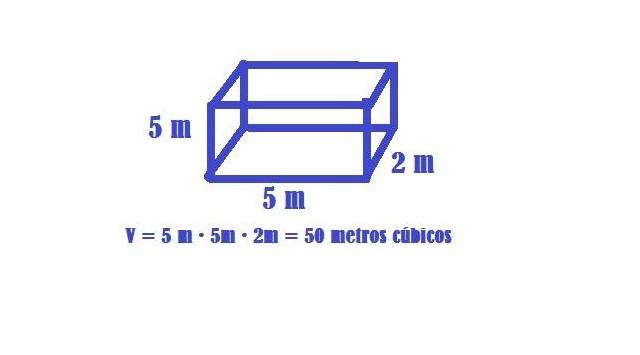 calcular metros cúbicos
