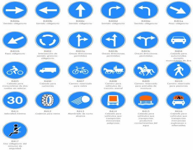 estas son las señales de tráfico y su significado