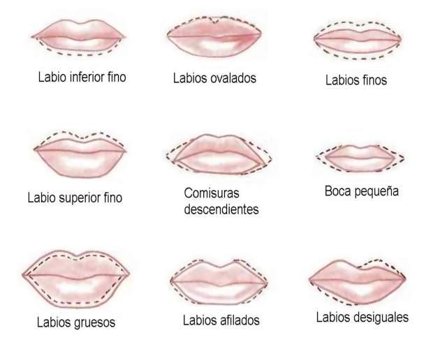 Cómo maquillar la comisura de los labios