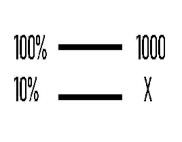 cómo calcular precios con iva o quitar el iva