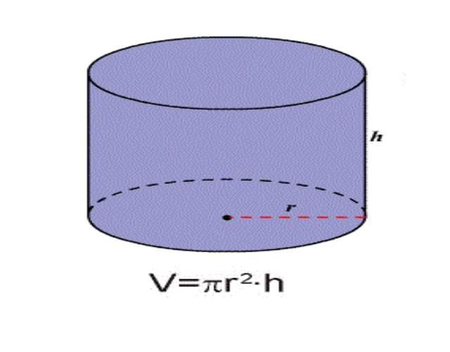 Cómo calcular el volumen de un cilindro