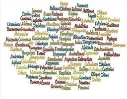 Listado de gentilicios de las provincias de España