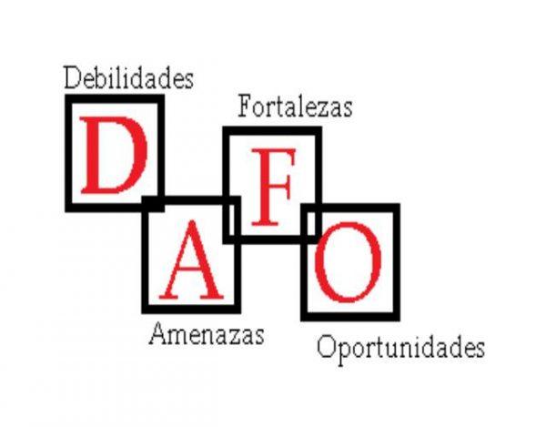 Cómo hacer un análisis DAFO de una empresa