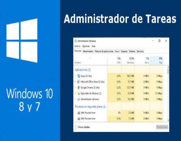 abrir el administrador de tareas